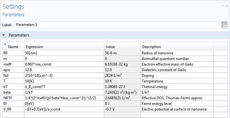COMSOL 纳米线模型的全局参数表截图。