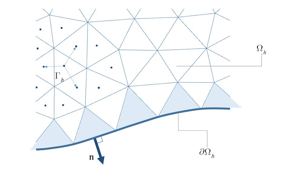 用于比较有限元法与有限体积法的以单元为中心的有限体积法示意图。