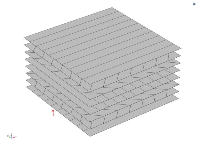 图片显示了 COMSOL Multiphysics 中复合材料的堆叠顺序。