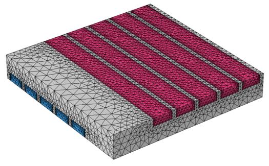COMSOL Multiphysics中的热交换器的默认网格。