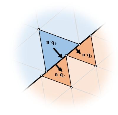引入方程处理未对齐网格。