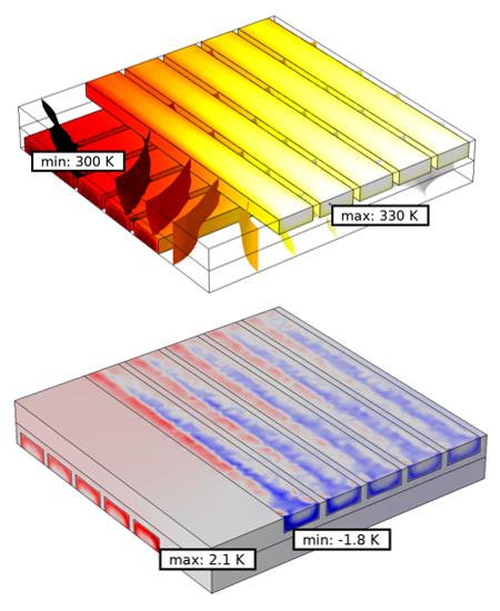 通过装配体和默认网格得到的温度场对比图。