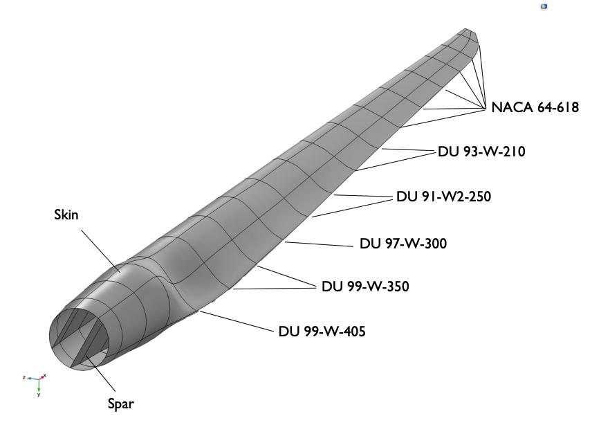 翼型风力发动机叶片的几何图形。