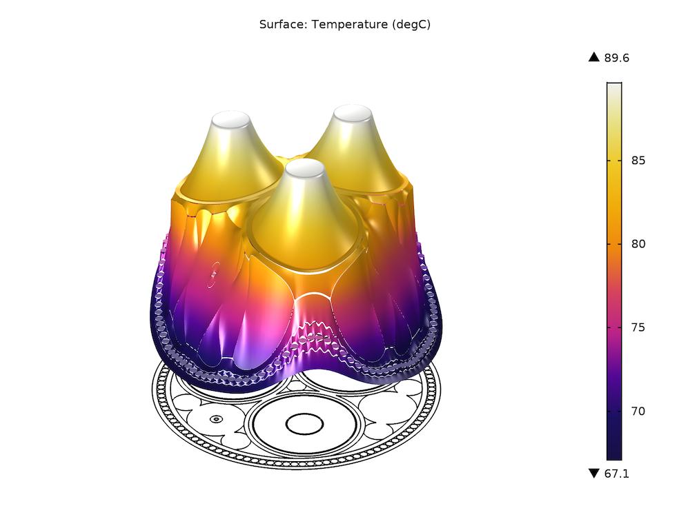 使用与温度相关的电导率时,温度分布的模拟结果。