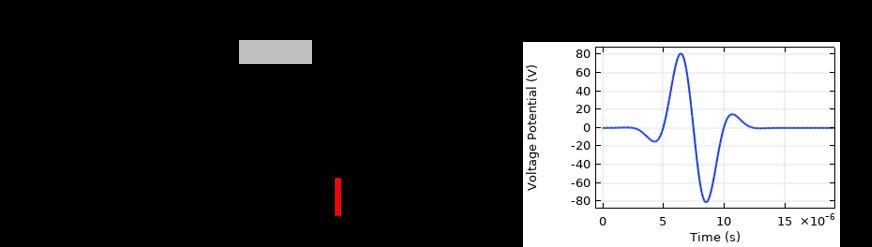 并列图显示连接到换能器和电压源信号的电路
