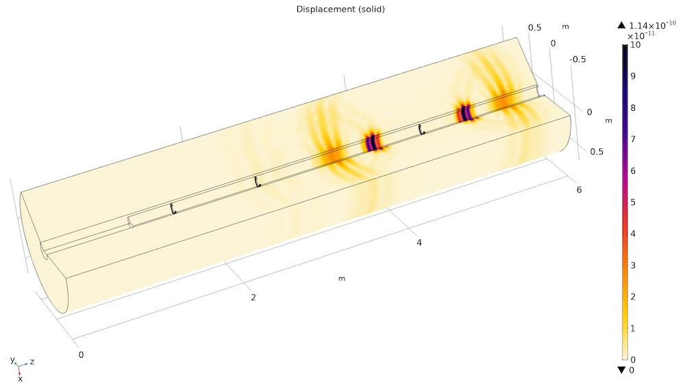 声波测井模型示意图
