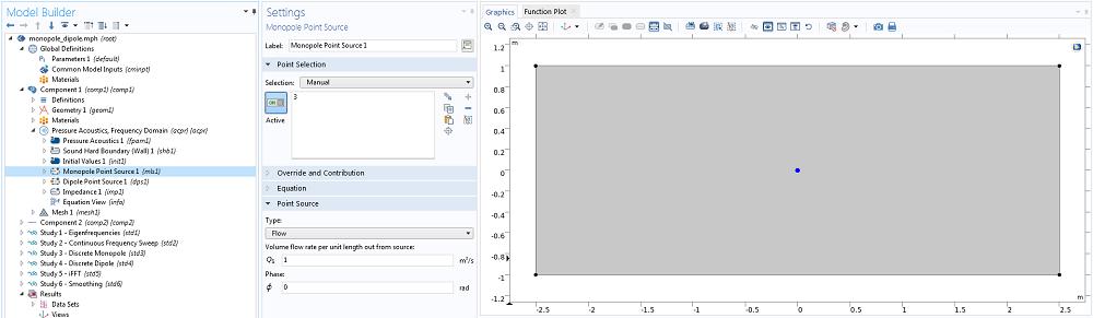 在COMSOL Multiphysics GUI中显示卫生间几何图形的规范表示形式示意图