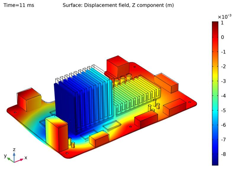 该图显示了冲击脉冲后系统的动态响应。