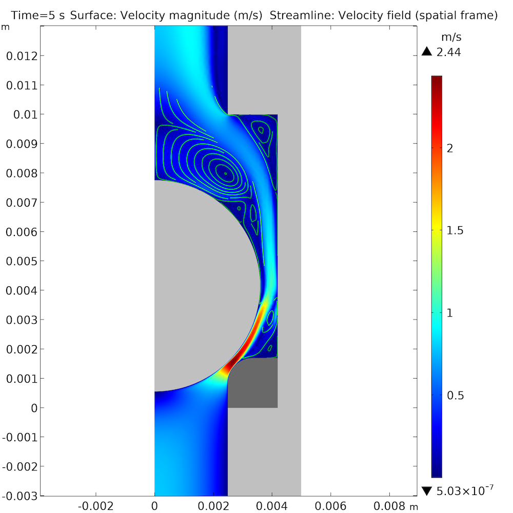 A plot of the fluid velocity for an open ball check valve in COMSOL Multiphysics.
