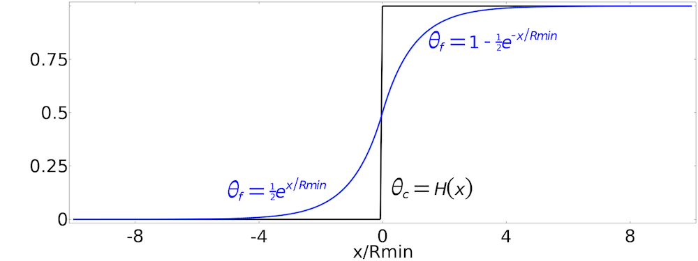 亥姆霍兹过滤器的解析方程原理图