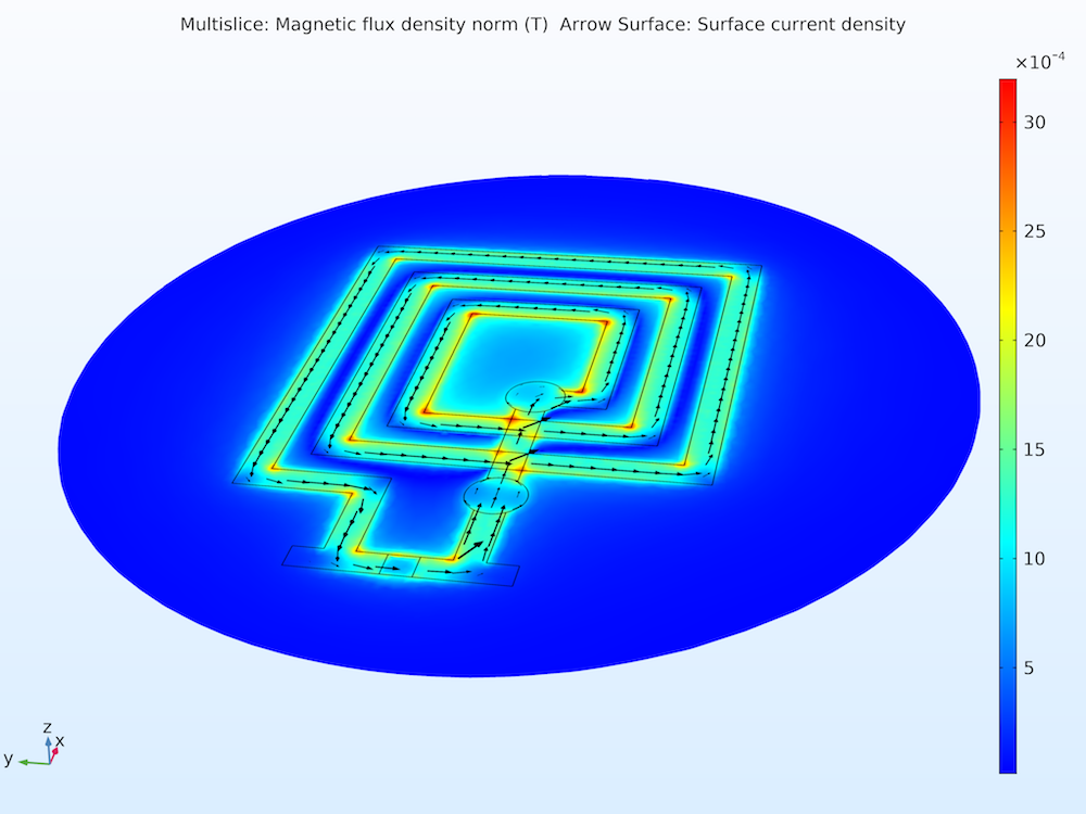 A plot of the magnetic flux density for a planar PCB coil simulation in COMSOL Multiphysics.