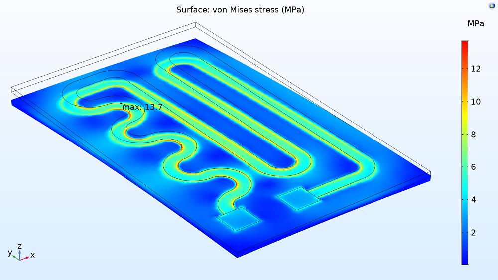 加热时von Mises应力的图表电路。