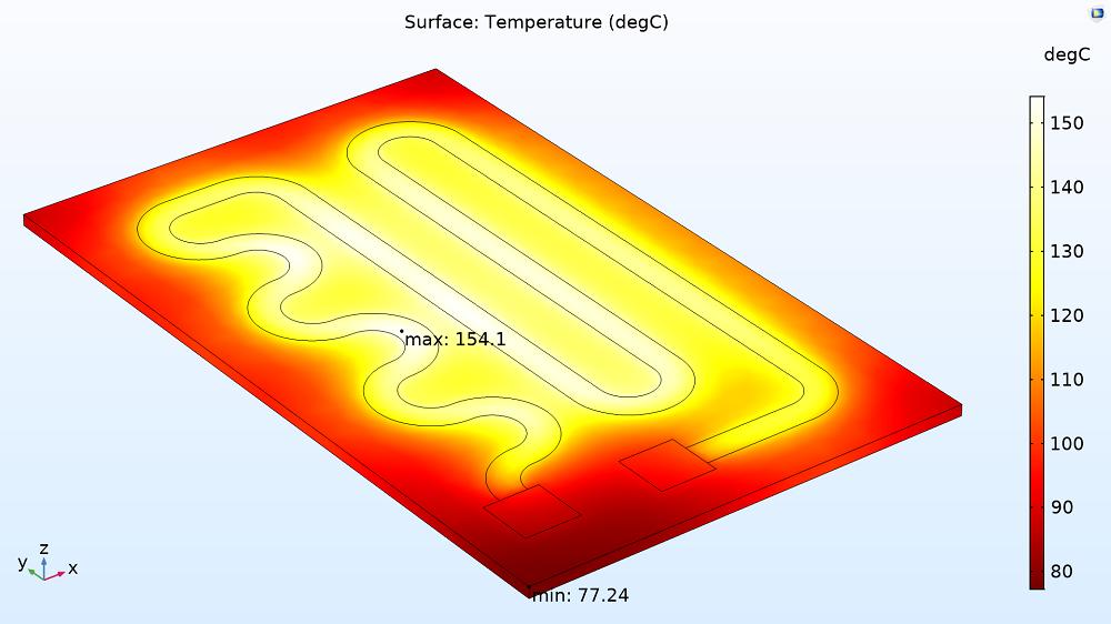 图层中温度分布图加热电路模型的板。
