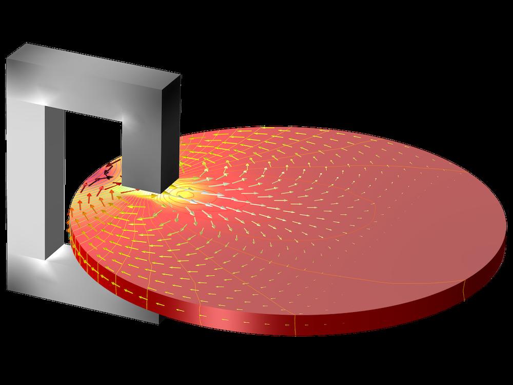 涡流制动模拟。