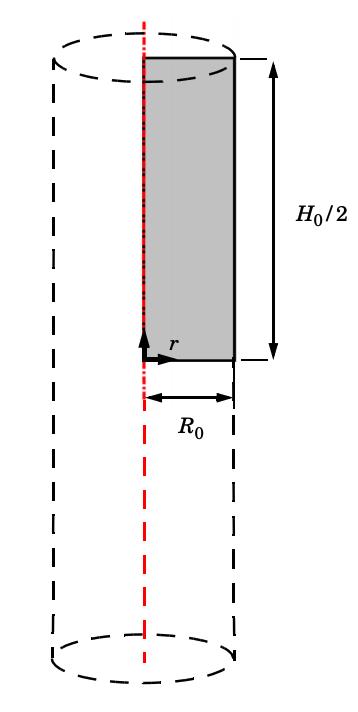 在数值模型上显示旋转对称轴的图形。