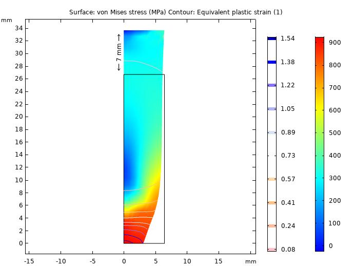 显示 7mm 端部位移时的 Von Mises 应力和塑性应变的图。