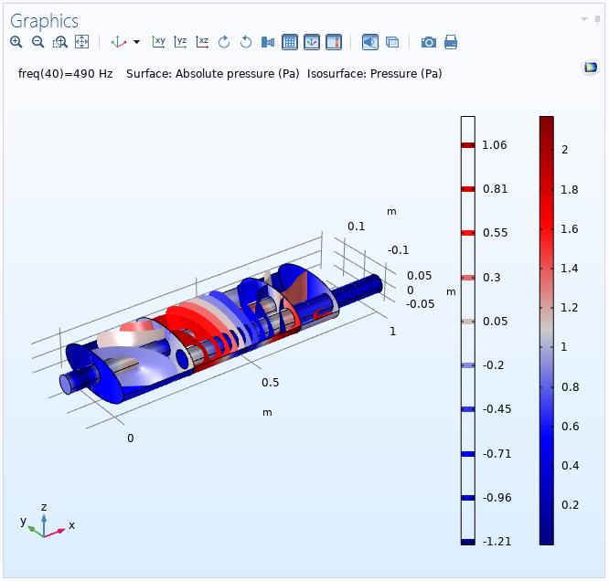 案例库中原始汽车消声器模型中的声压图。