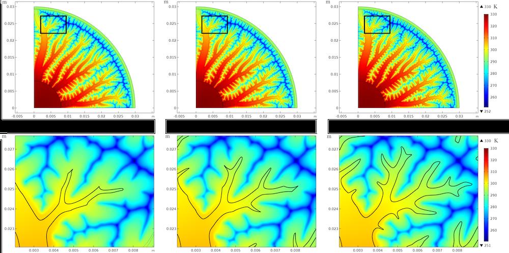 显示 COMSOL Multiphysics® 中散热器设计的不同温度分布结果的图像。