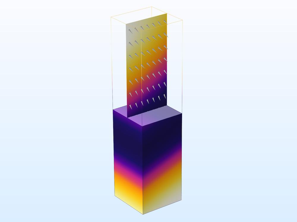 消声室单元的电场绘图的 y 分量
