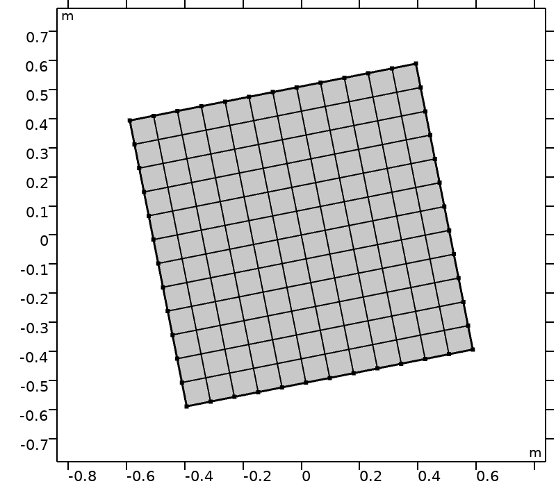 An image of a computational domain after one rotation.