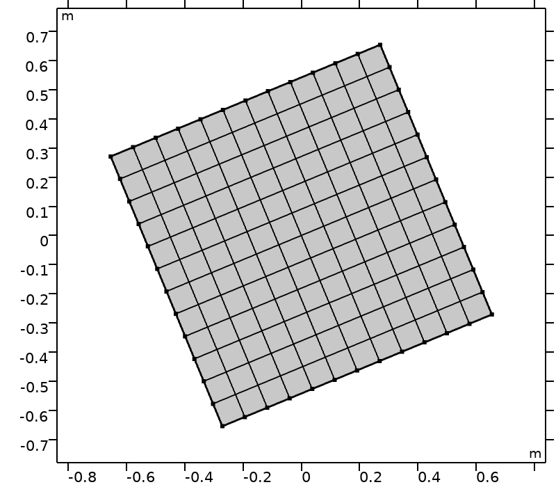 An image of a computational domain after two rotations.