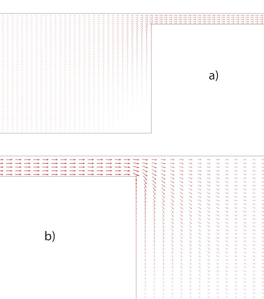 COMSOL中电场通量矢量的可视化Multiphysics®。