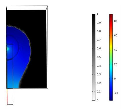 激光束形状的二维轴对称绘图。