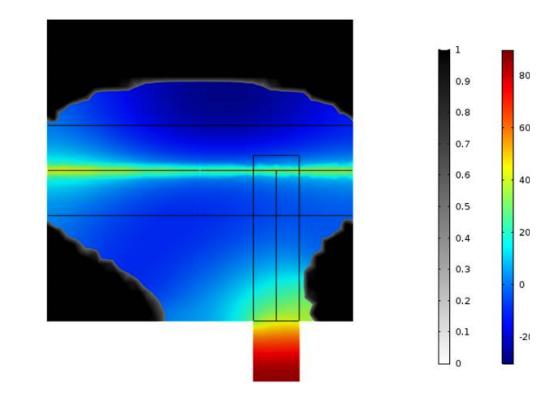 麦克风偏离中心的激光束形状的仿真结果。