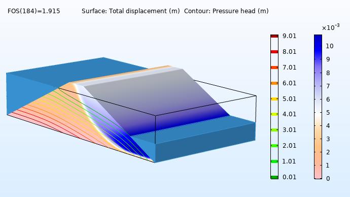 用于分析路堤边坡稳定性的总位移图。