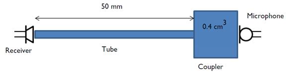 小型化的集总接收器模型示意图麦克风。