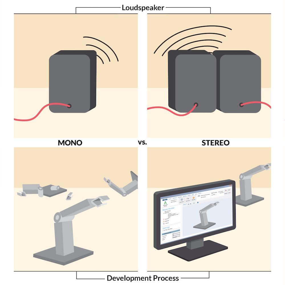 显示单声道和立体声扬声器开发差异的信息图。