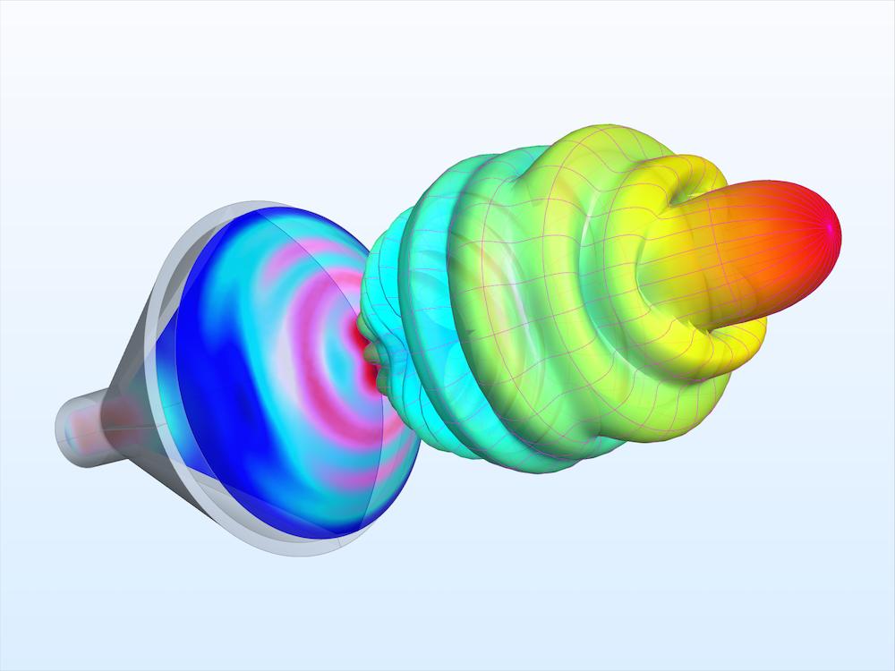 二维轴对称结构的远场函数图。