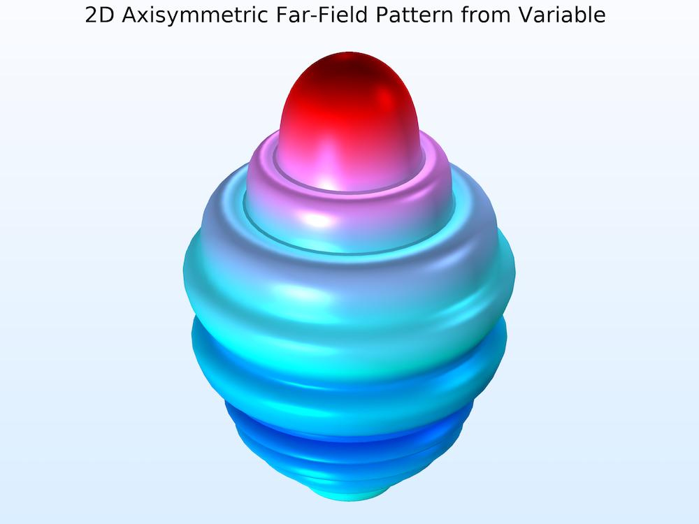使用远场变量的圆锥形角透镜天线模型的图。