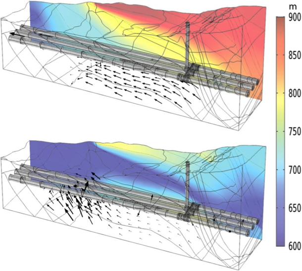 针对已定义方案的局部模型图形,箭头表示地下水流。