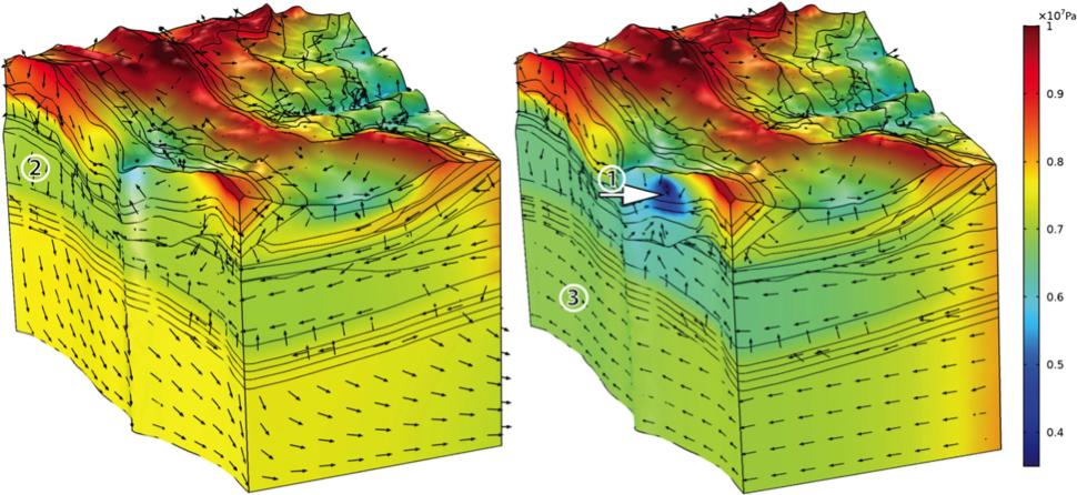 将几何结构整合到区域地下水流模型中。