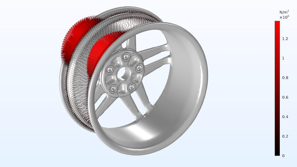 轮辋的载荷图图像,箭头改变了,以便将头部放置在边界上。