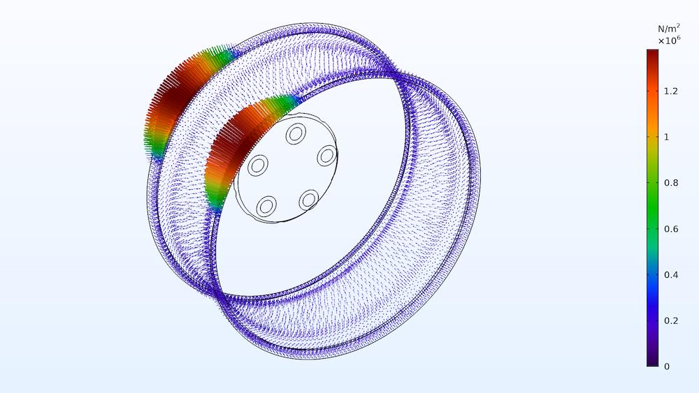 使用默认颜色表的轮辋图的图像。