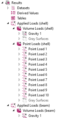COMSOL Multiphysics® 软件的屏幕截图,显示了具有两个物理接口和一个算例的模型中的载荷图示例。