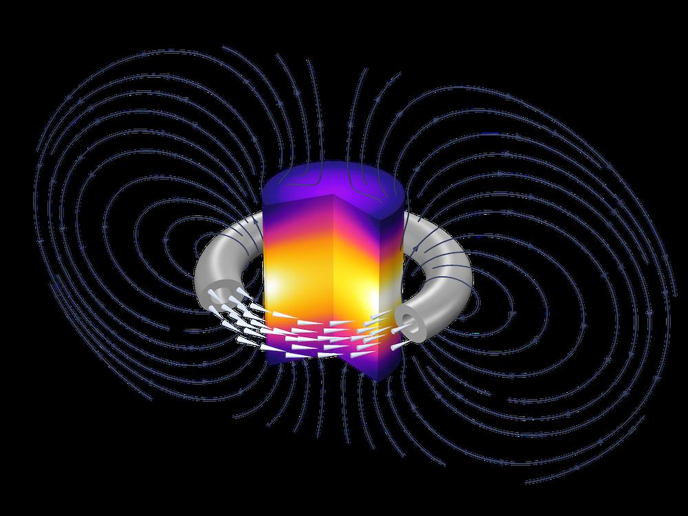使用感应加热建模的带有交流线圈的铁磁芯的图形。