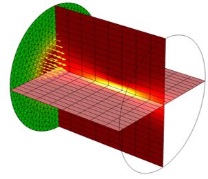 使用激光加热界面建模的入射高斯光束的图形。