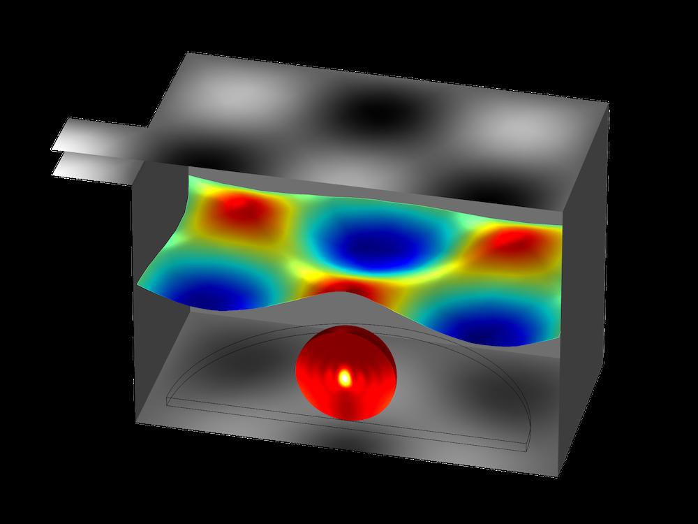 """使用""""微波加热""""界面建模的微波炉的图形。"""