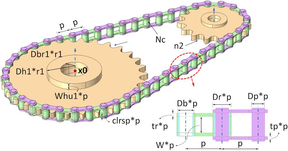 带有参数标记的滚子链轮组件的3D图像