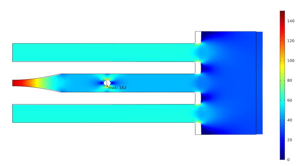 在较软结构中的应力分布图。