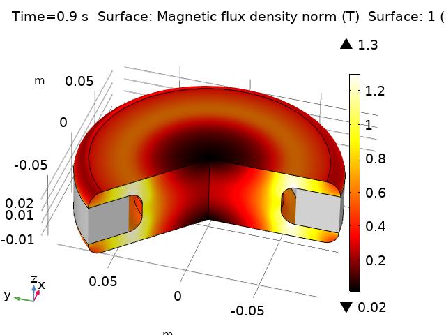 铜制多匝线圈的3D模型