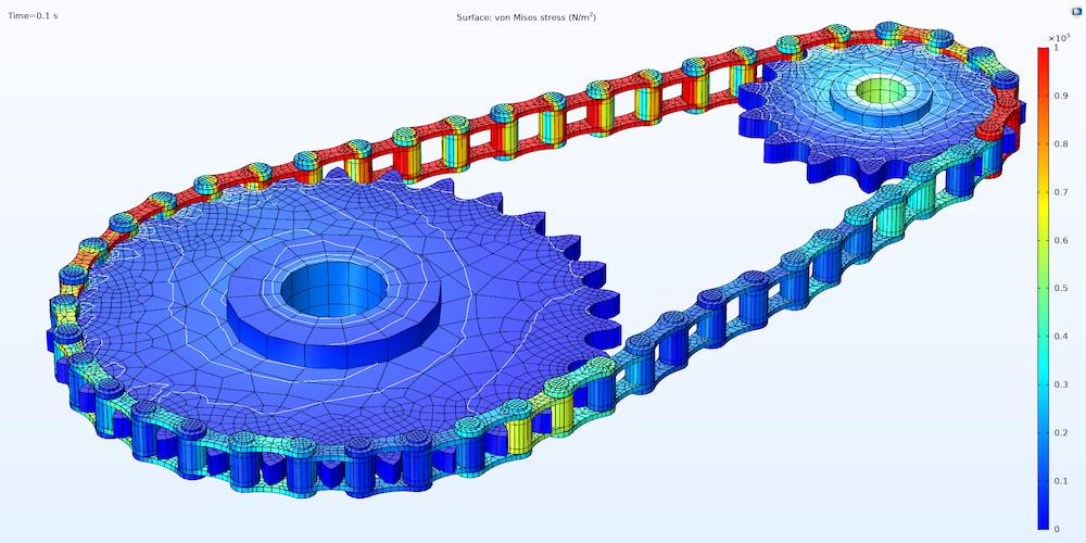 链传动中的冯·米塞斯应力分布图。