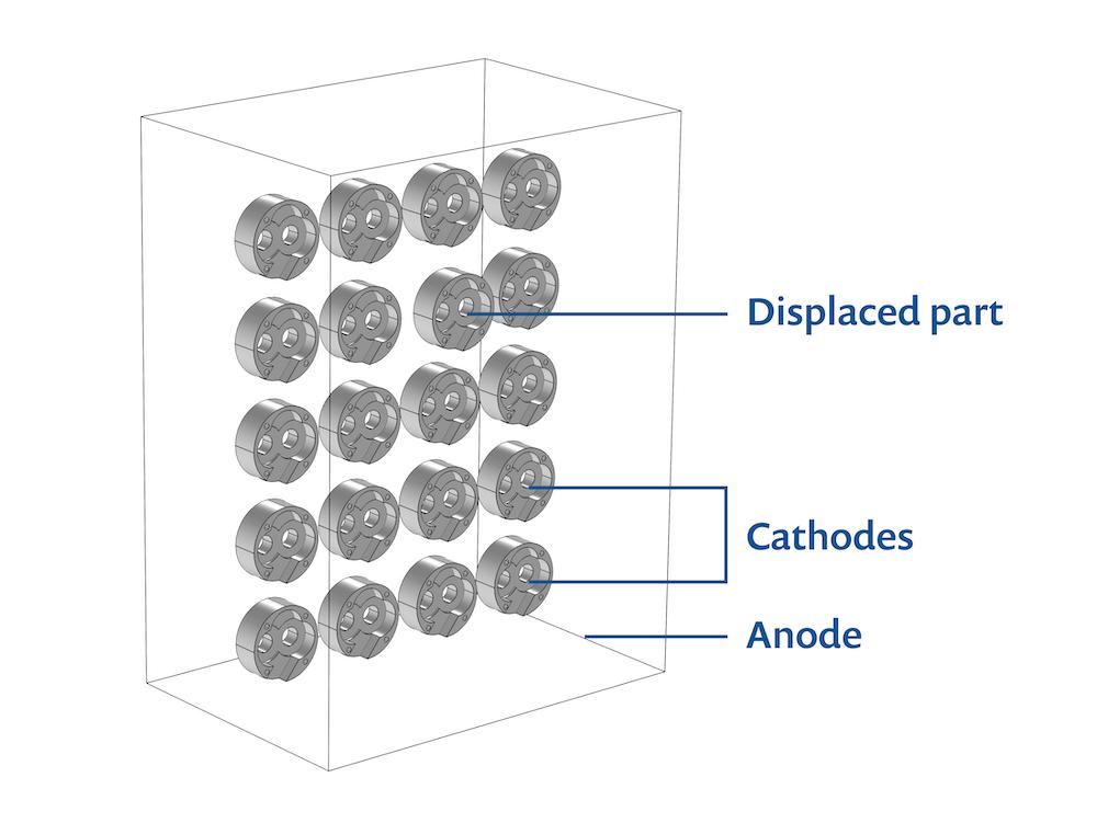 带有零件的挂具电镀模型几何示意图
