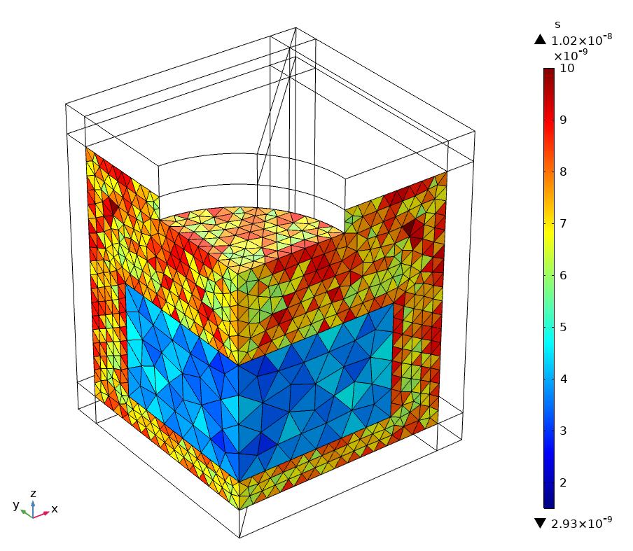 具有首选装配设置选项的浸入式超声波测试设置模型的细胞波时间标度图