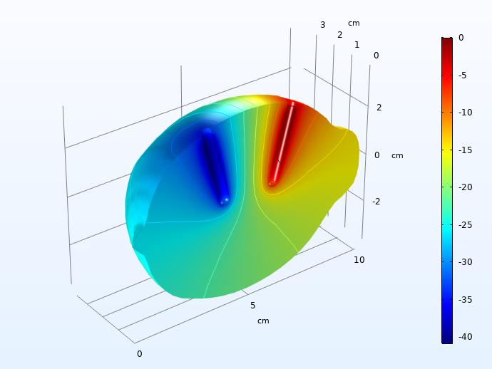 仿真结果显示,电解液在30秒内欧姆电阻下降到充电脉冲中。