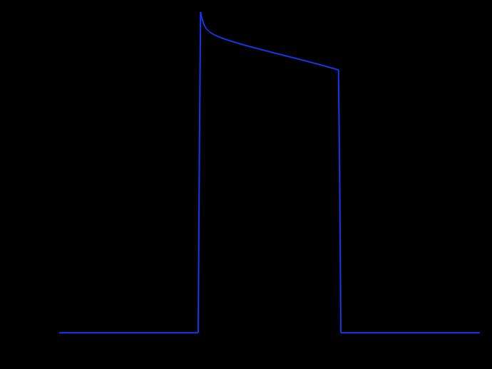 优化的柠檬电池设计的功率输出图。
