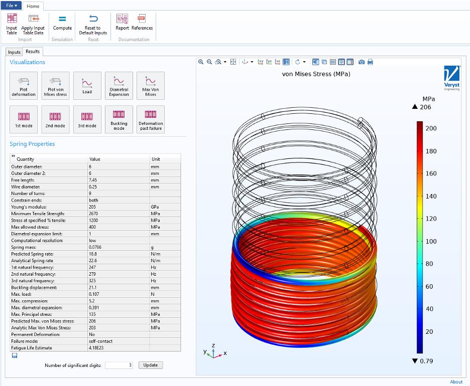 使用仿真 App 模拟的一个螺旋弹簧界面,显示了弹簧的属性和主应力线。